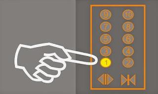 Cara Menggunakan LIFT Dengan Benar+GAMBAR