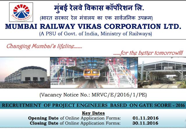 www.mrvc.indianrailways.gov.in Recruitment