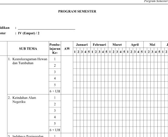 Promes SD Kelas 4 Semester 2 Kurikulum 2013 Revisi 2016
