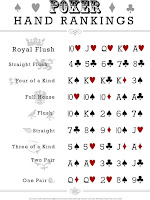 Cara Bermain Judi Poker Online Di Dalam Situs Terpercaya