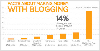 Add | Put Pop Up Ads For Banner | Adsense Or Cbeat, smackika On Blogger Blogspot Easy Tricks