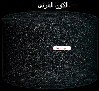 الكون المرئى