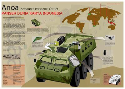 Alat Perang Buatan Indonesia Yang Mendunia