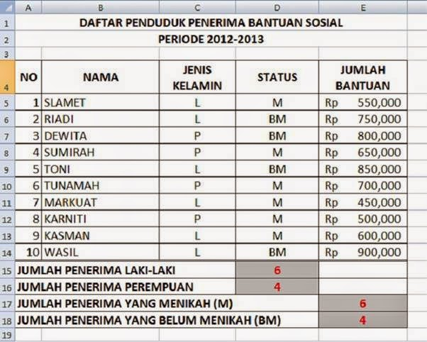 contoh data countif