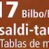 Tabla de Mareas del Puerto de Bilbao 2017