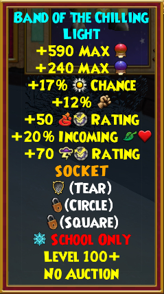 Aphrodite Drops - Darkmoor Skeleton Key Boss Gear