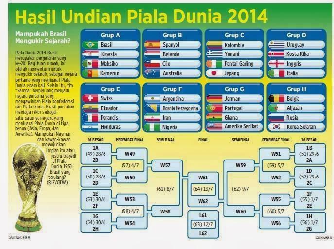 Download jadwal piala dunia brazil 2014   ciungtips™.