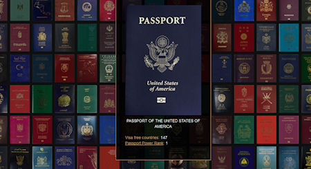 The Presurfer: Passport Index
