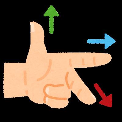 フレミングの左手の法則のイラスト