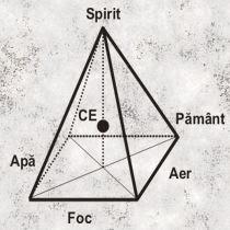 Piramida Pentagrama De Foc