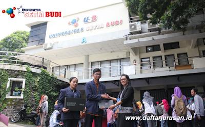 Daftar Fakultas dan Program Studi Universitas Setia Budi Surakarta