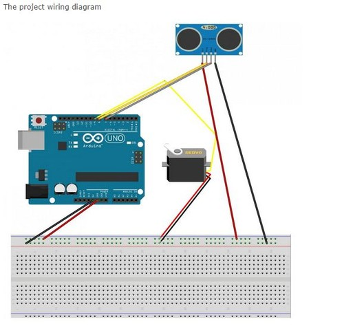 Confirmed Errata OReilly Media Getting Started with Arduino
