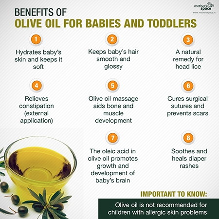 Benefits Of Olive Oil For Babies and Toddlers