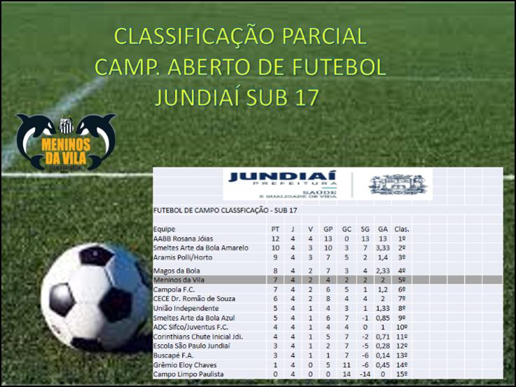 Meninos da Vila Varzea Paulista  CLASSIFICAÇÃO CAMP PREF JUNDIAI (03 09) 655a9cbb05924
