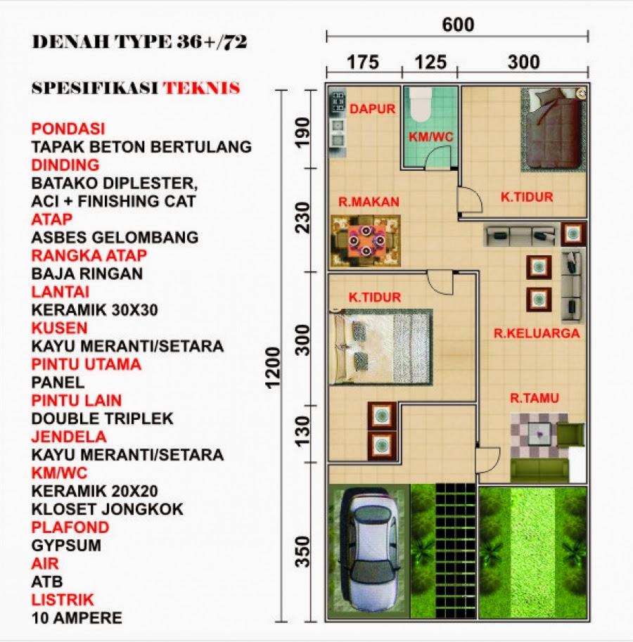 Spesifikasi Rumah Type 36 - Hardworkingart