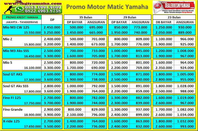 Harga Motor Yamaha Murah, Promo Yamaha, Kredit Motor Yamaha, Price List Yamaha, Promo Kredit Motor Yamaha, Motor Matic Yamaha Murah