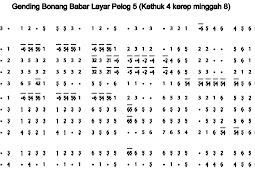 Notasi Gending Bonang Babar Layar 1 Pelog 5