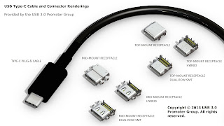 BEBERAPA KEUNGGULAN GADGET DENGAN PORT USB TYPE-C