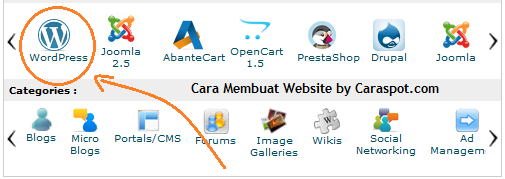 Tahap Pembuatan Website