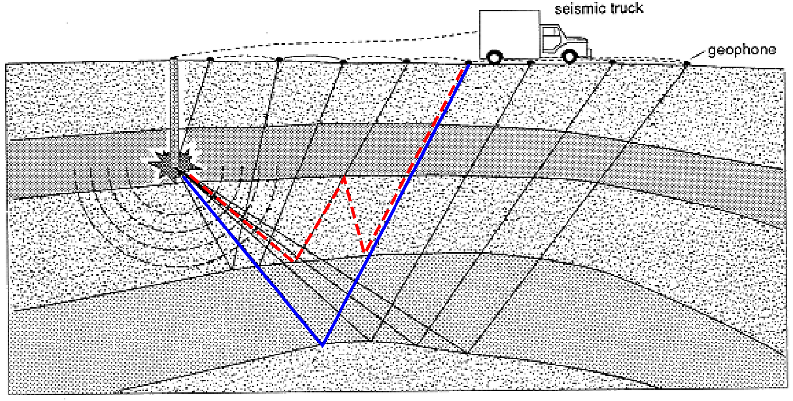 seismic thesis Three-dimensional seismic interpretation of miocene strata in vermilion and south marsh island areas, gulf of mexico by robert w rothengass, bs.