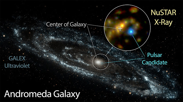 Andromeda's bright X-ray mystery solved by NuSTAR