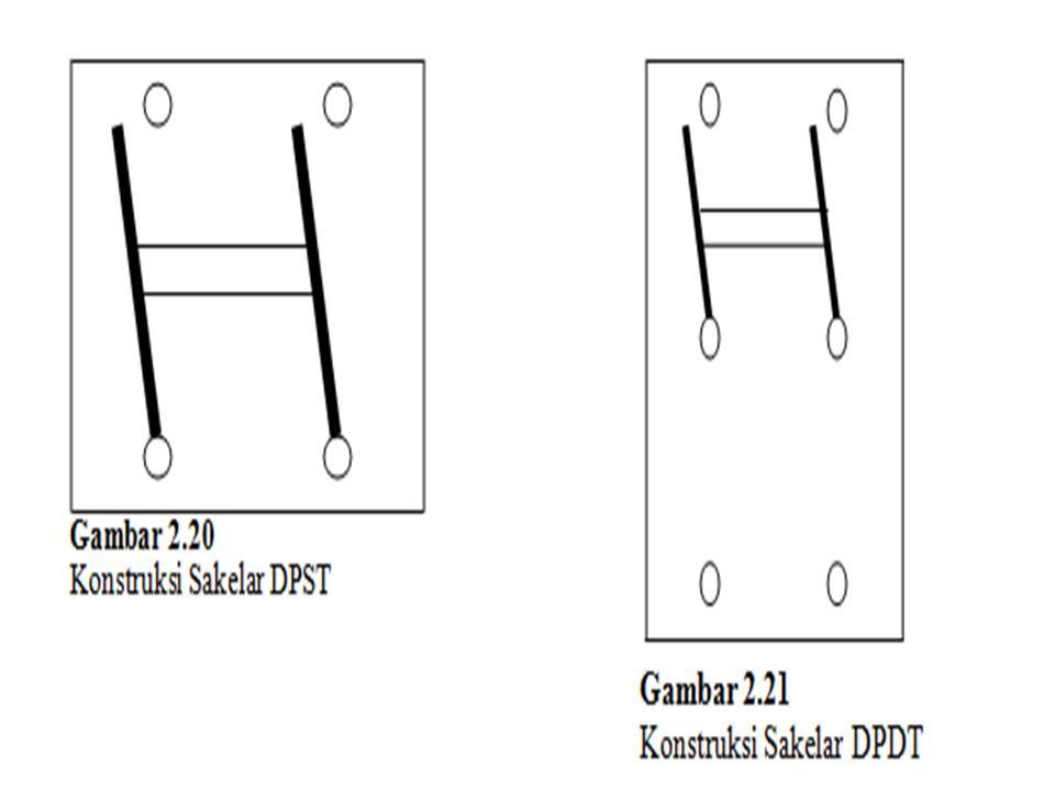 WIEFQOEL: Sakelar Double Pole Single Throw (DPST) dan