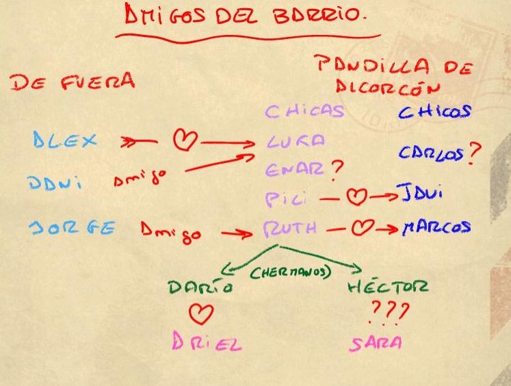 Regálame Romántica Serie Amigos Del Barrio De Noelia Amarillo