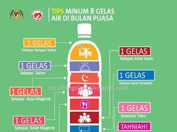 Tips Minum 8 Gelas Air Sehari Di Bulan Puasa