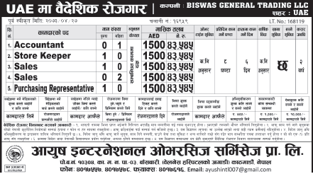 FREE TICKET, FREE VISA Jobs For Nepali In U.A.E Salary- Rs.43,545/