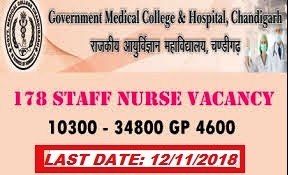 GMCH STAFF NURSE Government job for Nurse