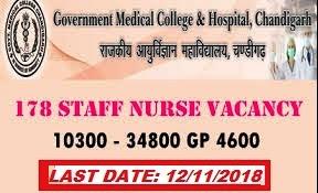 GMCH STAFF NURSE Government job for Nurse