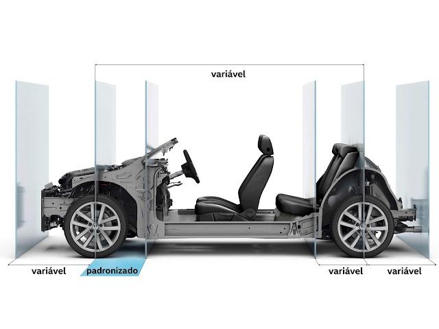 novo VW Polo 2018 - plataforma MQB