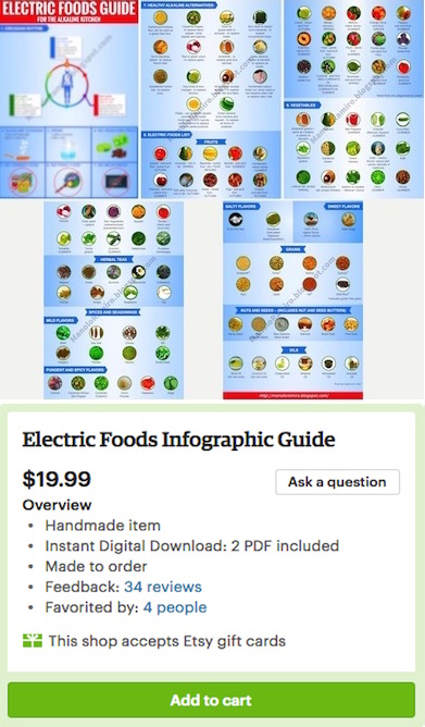 Electric Foods Infographic Guide