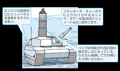 戦車_水3