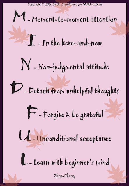 MINDFULGym: Mindful Acronym