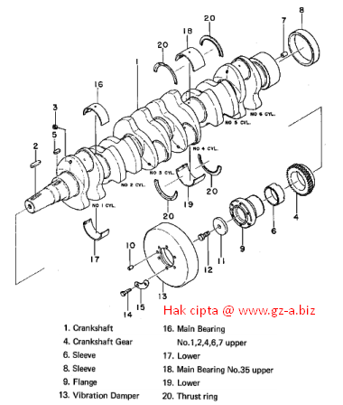 Crankshaft Group