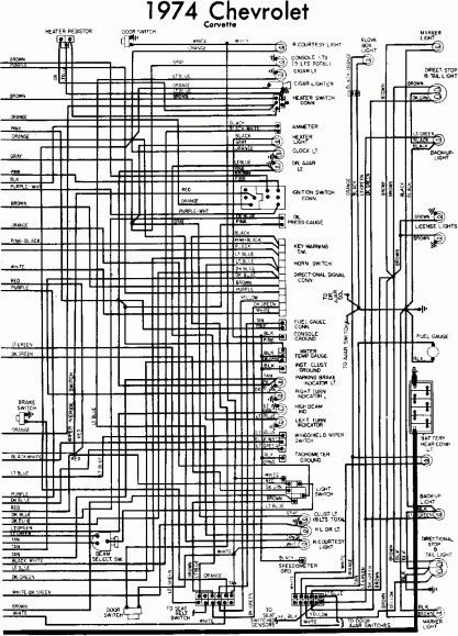 1974 Chevrolet Corvette Wiring Diagram | All about Wiring
