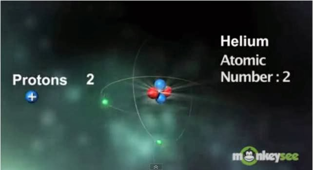 A closer look at an Atom | Science & Technology