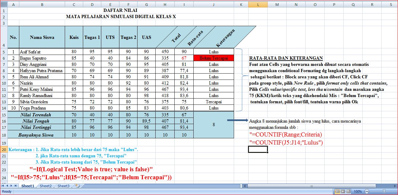 Syafrudin Nasuha Latihan Microsoft Excel