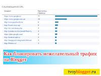 Как заблокировать нежелательный трафик на Blogger