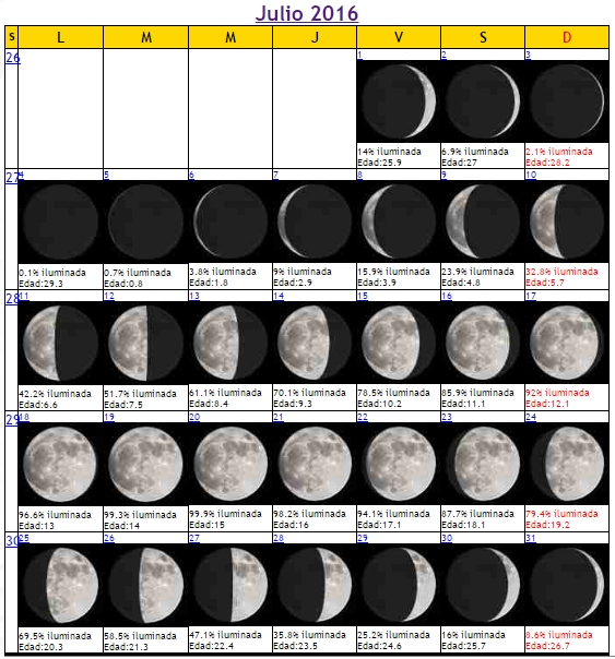 Astrociencias ecuador calendario lunar mes julio 2016 for Cambio lunar julio 2016