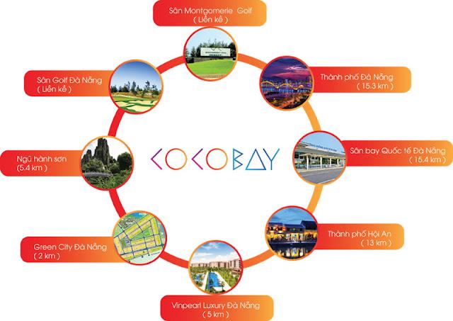 Siêu dự án Cocobay Đà Nẵng kết nối nhanh chóng