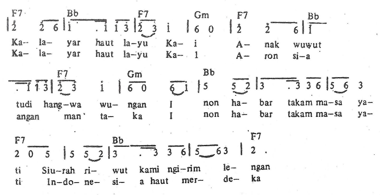 Chord & Arti Lirik Lagu Kalimantan Tengah: Kalayar + Not Angka