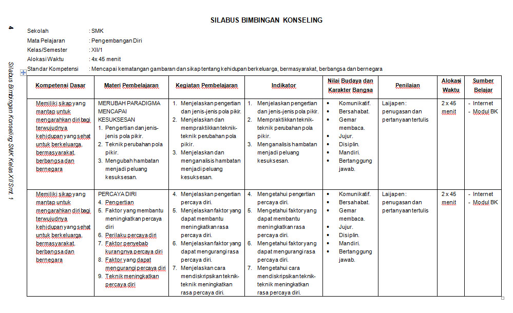 Materi Bk Smk Kelas 1 2 Modul 2implementasi Program Bk Dalam Kurikulum 2013 Silabus Sma Smk 2013 Lengkap Doc Gratis Smk Plus Assuyuthiyyah
