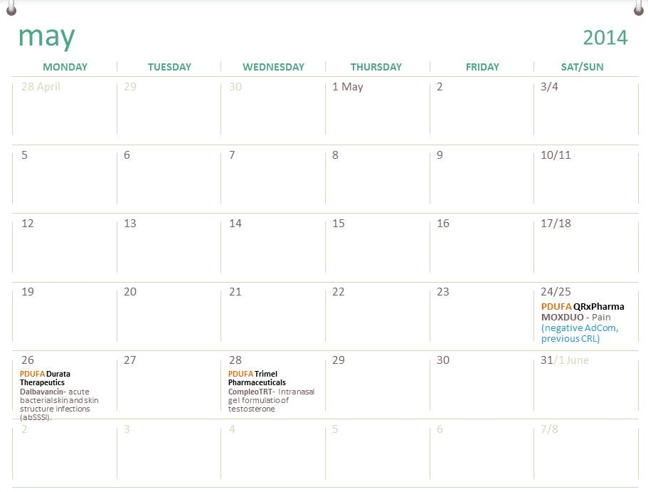 The Catalyst Calendar.Fda Drug Calendar Pdufas Adcoms Drug Approvals And Rejections