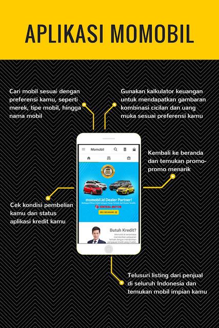 Pengalaman Seru Dibalik Jual Beli Mobil Online