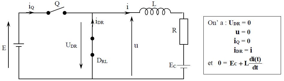 Schéma équivalent d'un Hacheur série (charge R-L-EC) pour t ∈[ 0 , αT]
