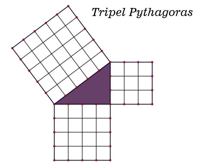 Contoh dan Cara Mudah Susun Bilangan Tripel Pythagoras