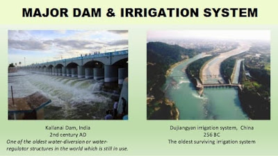 Important Dams and Irrigation Projects in India