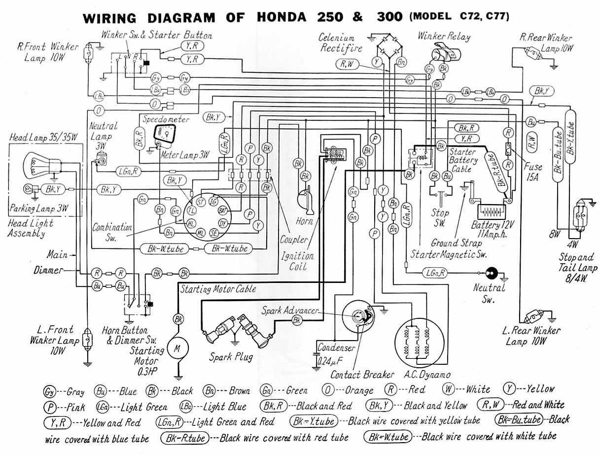 wiring diagram sepeda motor honda